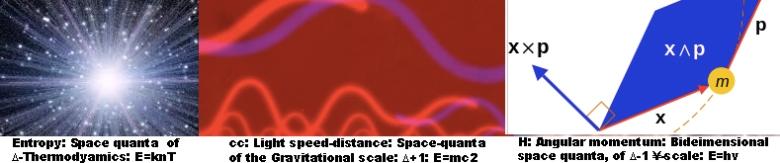 3 space quanta